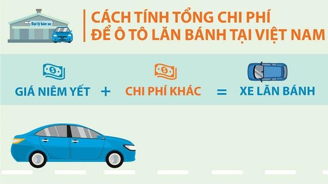 cách tính thuế khi mua xe ô-tô